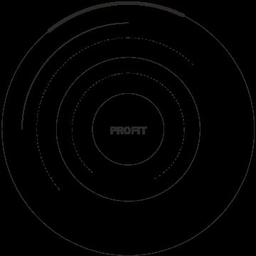 Mandalah-Infografik-Profit